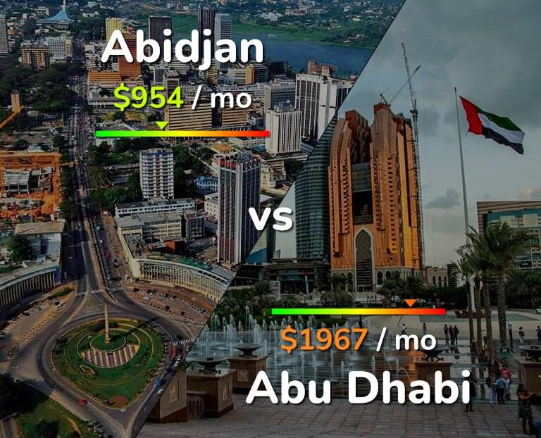 Cost of living in Abidjan vs Abu Dhabi infographic
