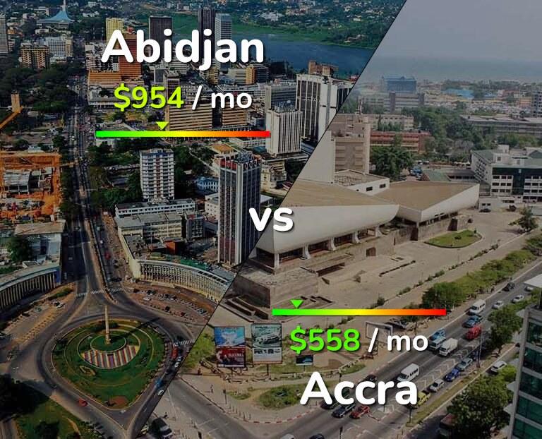 Cost of living in Abidjan vs Accra infographic