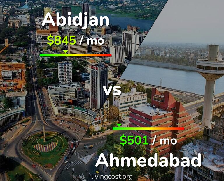 Cost of living in Abidjan vs Ahmedabad infographic