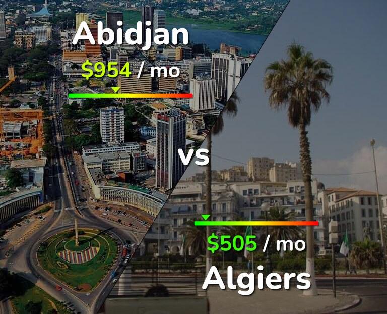 Cost of living in Abidjan vs Algiers infographic