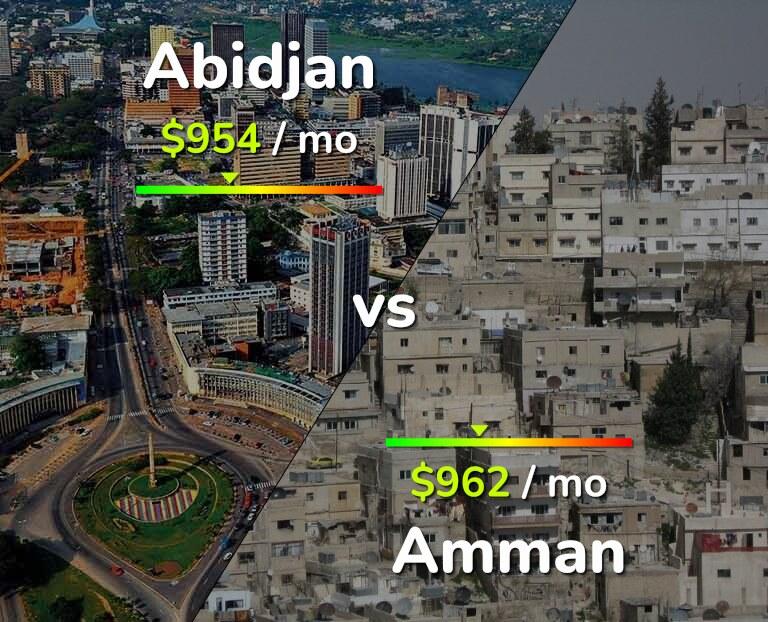 Cost of living in Abidjan vs Amman infographic