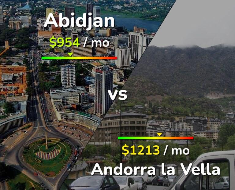 Cost of living in Abidjan vs Andorra la Vella infographic