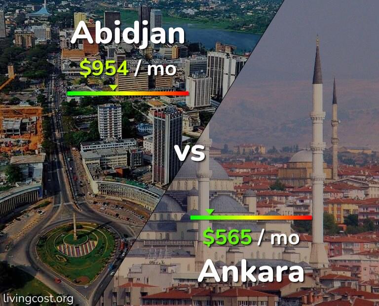 Cost of living in Abidjan vs Ankara infographic