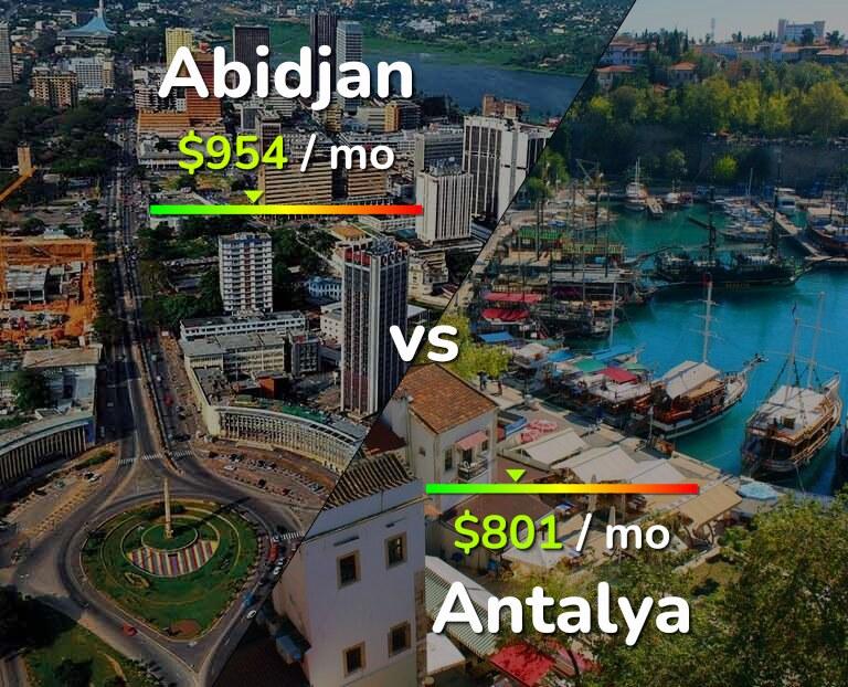 Cost of living in Abidjan vs Antalya infographic