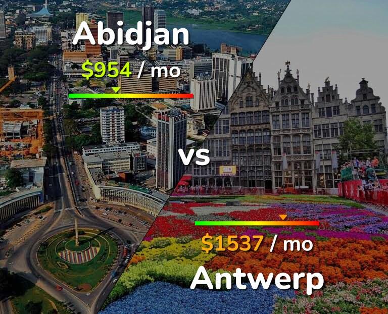 Cost of living in Abidjan vs Antwerp infographic