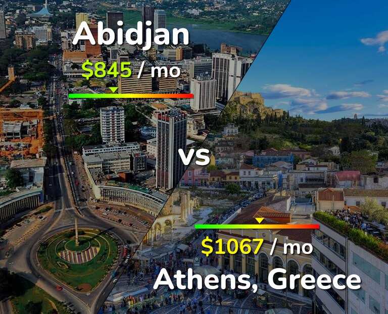 Cost of living in Abidjan vs Athens infographic