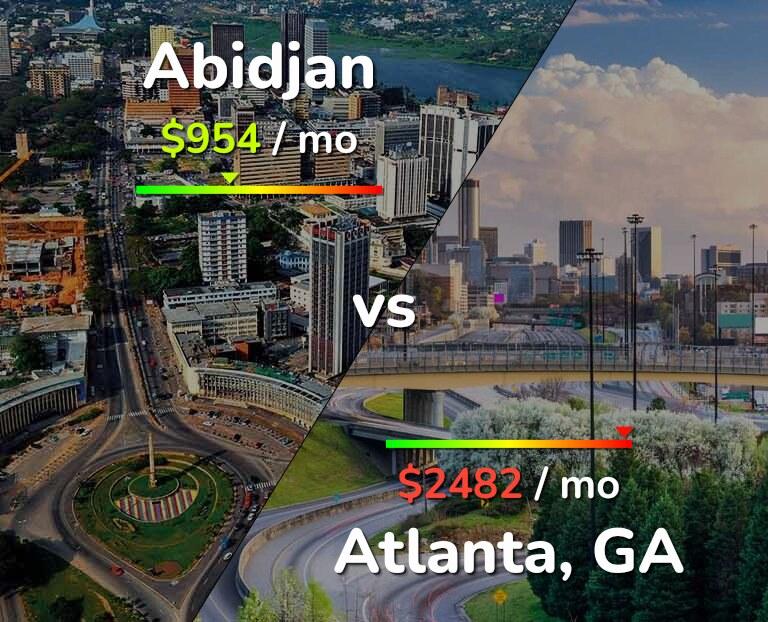 Cost of living in Abidjan vs Atlanta infographic