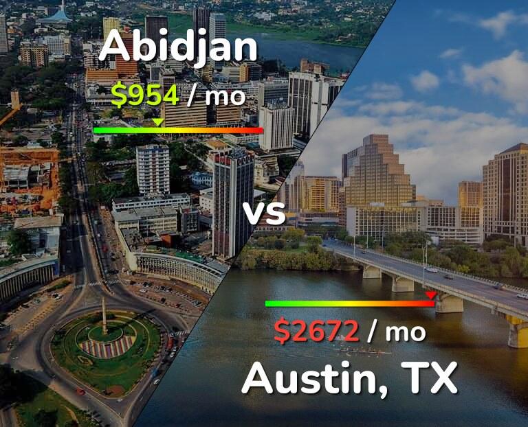 Cost of living in Abidjan vs Austin infographic