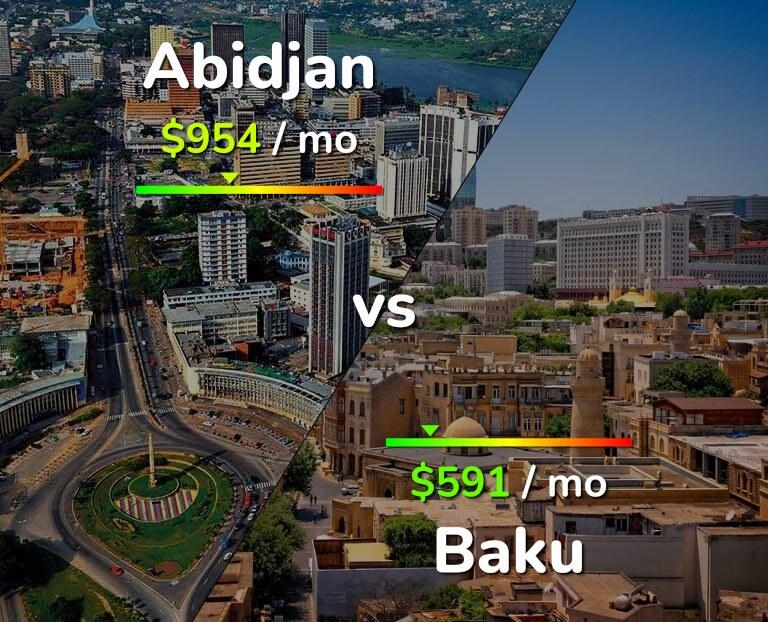 Cost of living in Abidjan vs Baku infographic