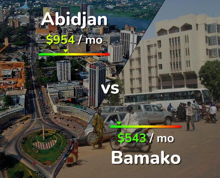 Cost of living in Abidjan vs Bamako infographic