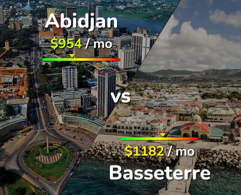 Cost of living in Abidjan vs Basseterre infographic
