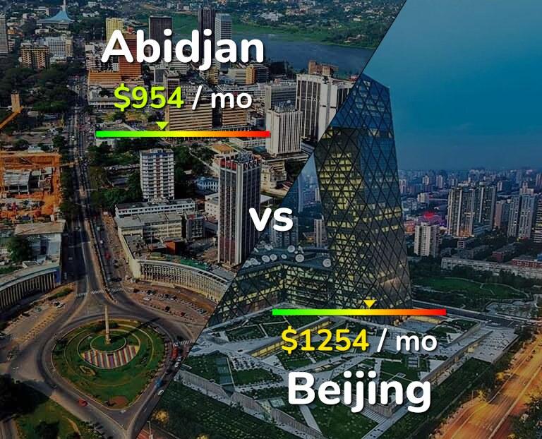 Cost of living in Abidjan vs Beijing infographic