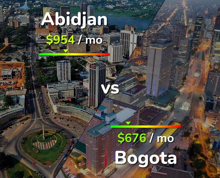 Cost of living in Abidjan vs Bogota infographic