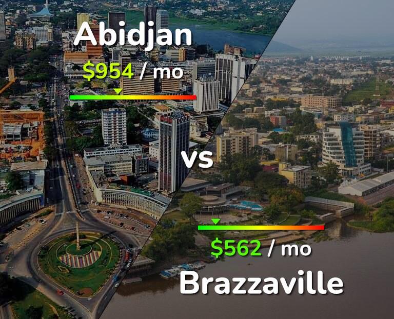 Cost of living in Abidjan vs Brazzaville infographic