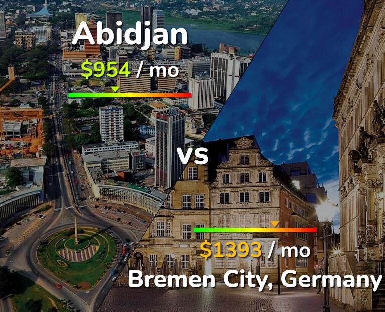 Cost of living in Abidjan vs Bremen infographic