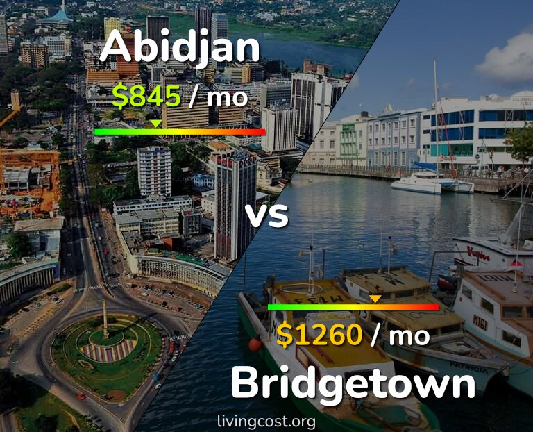 Cost of living in Abidjan vs Bridgetown infographic