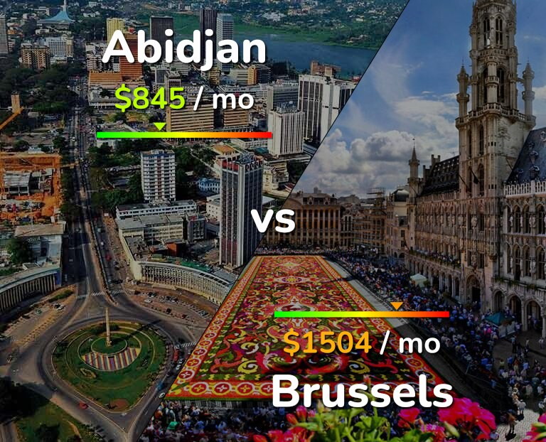 Cost of living in Abidjan vs Brussels infographic