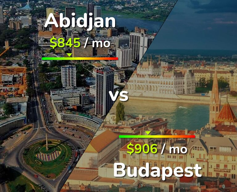 Cost of living in Abidjan vs Budapest infographic