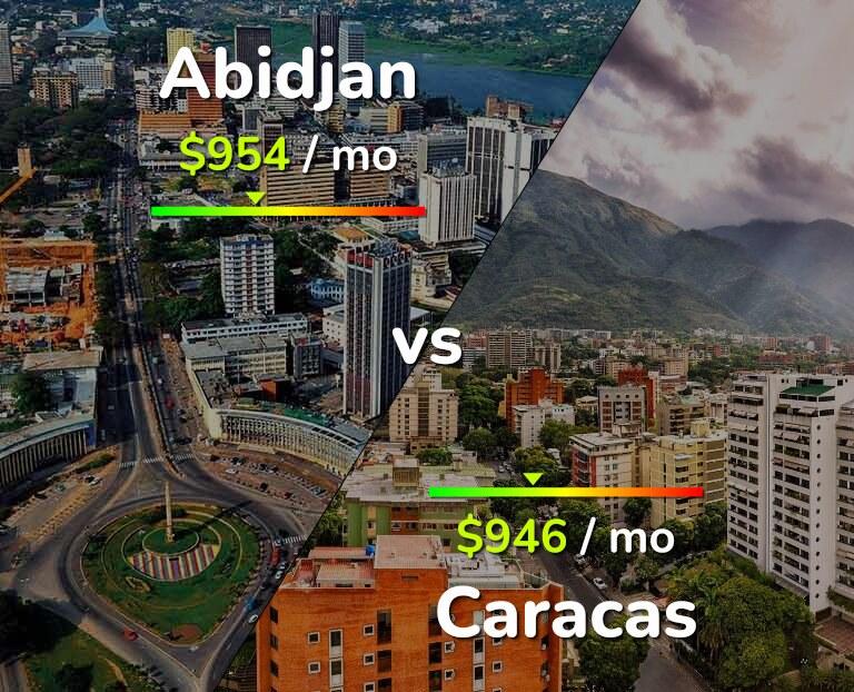 Cost of living in Abidjan vs Caracas infographic