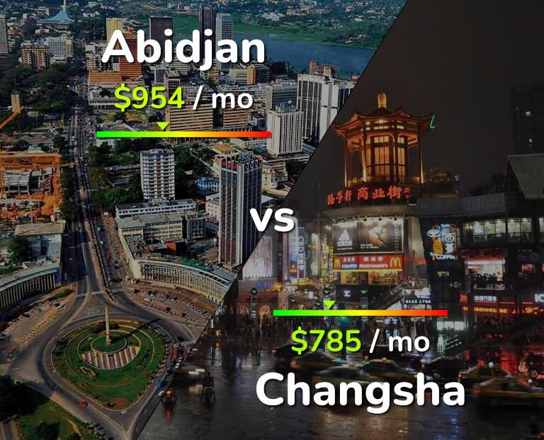 Cost of living in Abidjan vs Changsha infographic