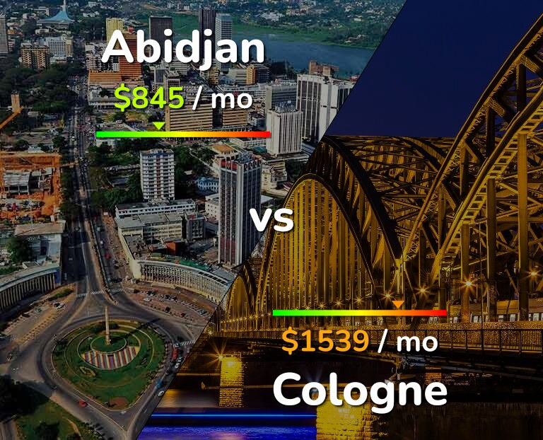Cost of living in Abidjan vs Cologne infographic