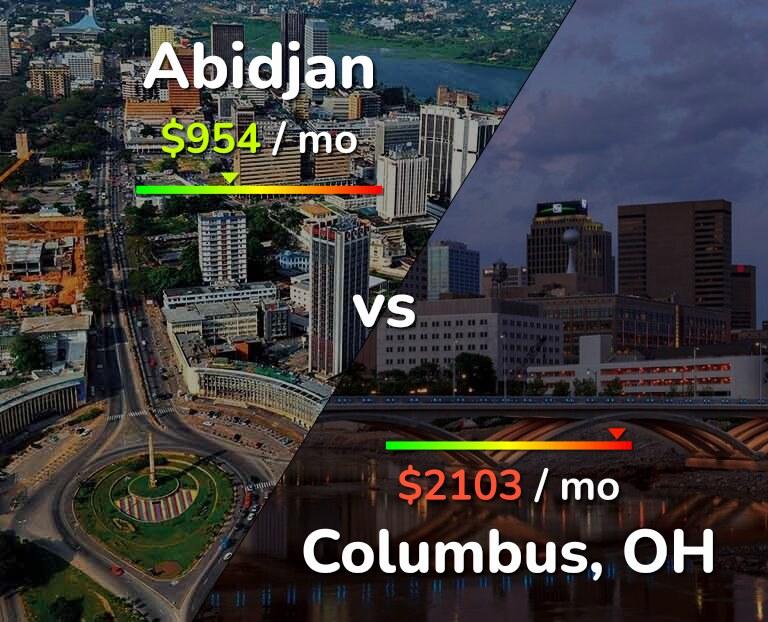 Cost of living in Abidjan vs Columbus infographic