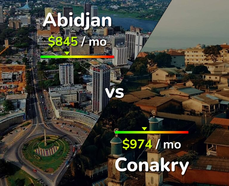 Cost of living in Abidjan vs Conakry infographic