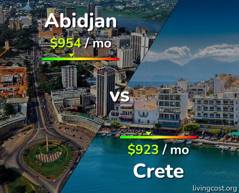 Cost of living in Abidjan vs Crete infographic