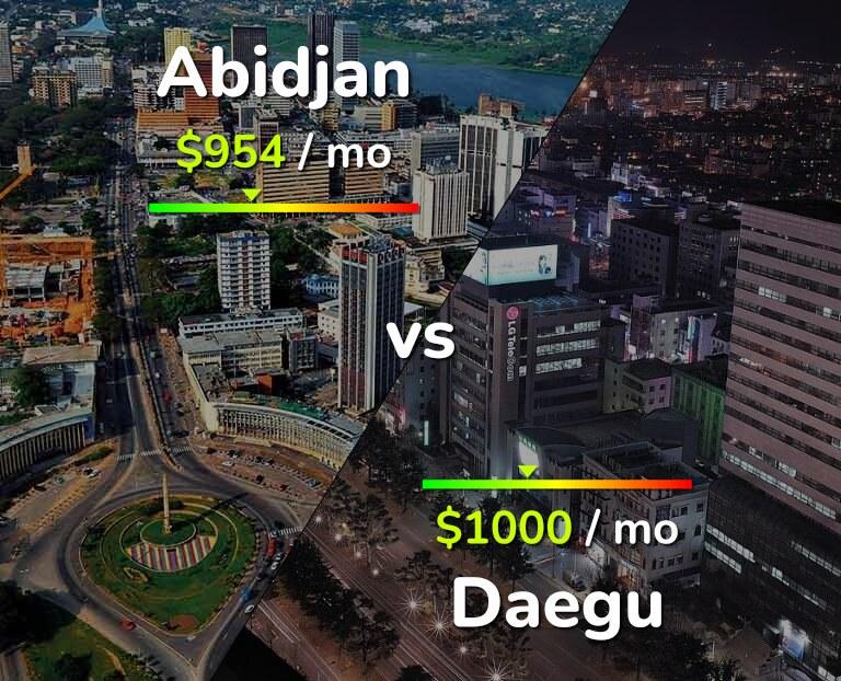 Cost of living in Abidjan vs Daegu infographic