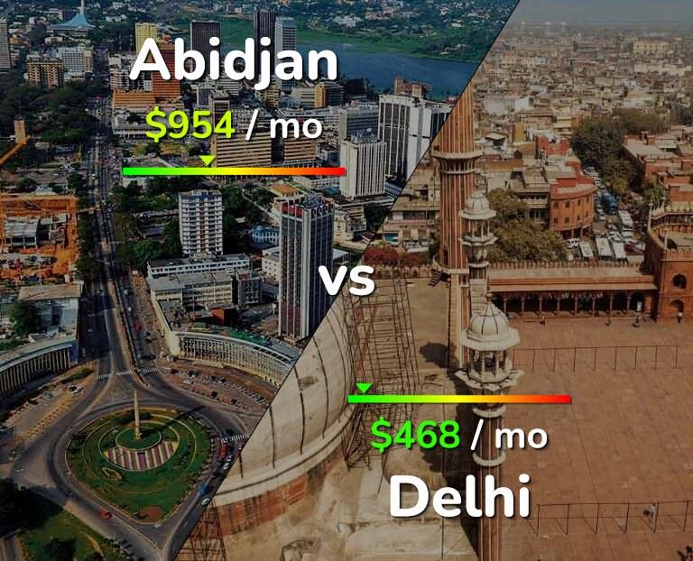 Cost of living in Abidjan vs Delhi infographic