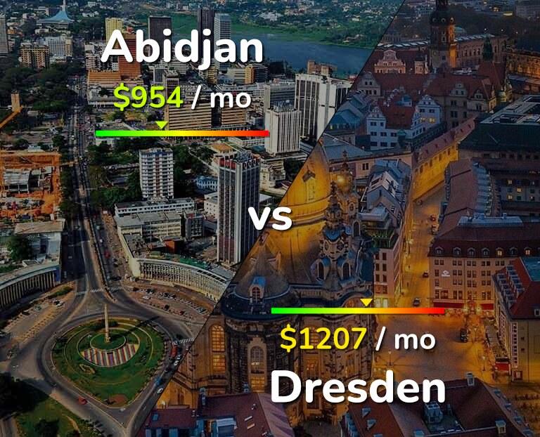 Cost of living in Abidjan vs Dresden infographic