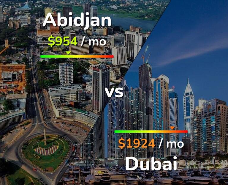 Cost of living in Abidjan vs Dubai infographic