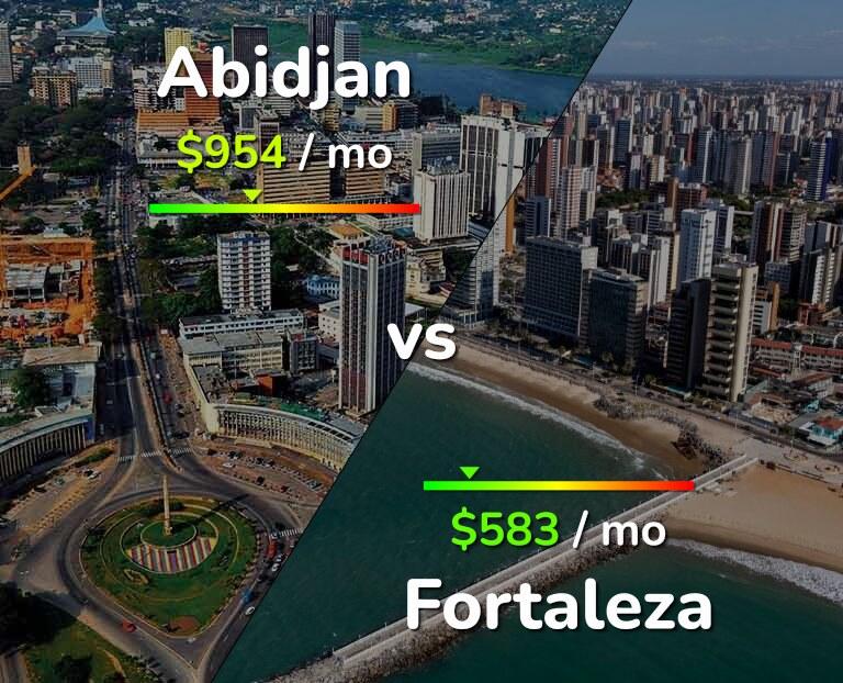 Cost of living in Abidjan vs Fortaleza infographic