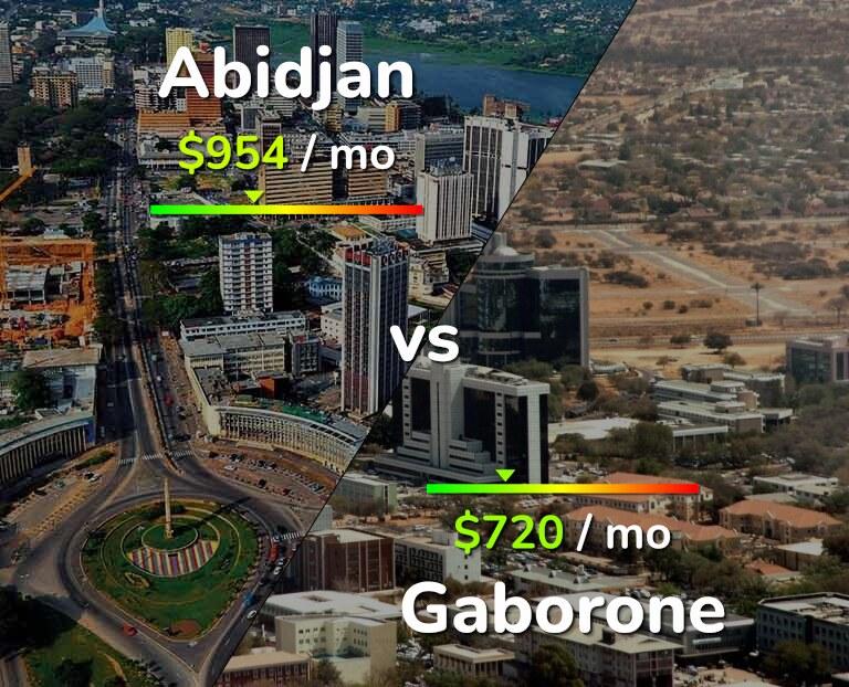 Cost of living in Abidjan vs Gaborone infographic