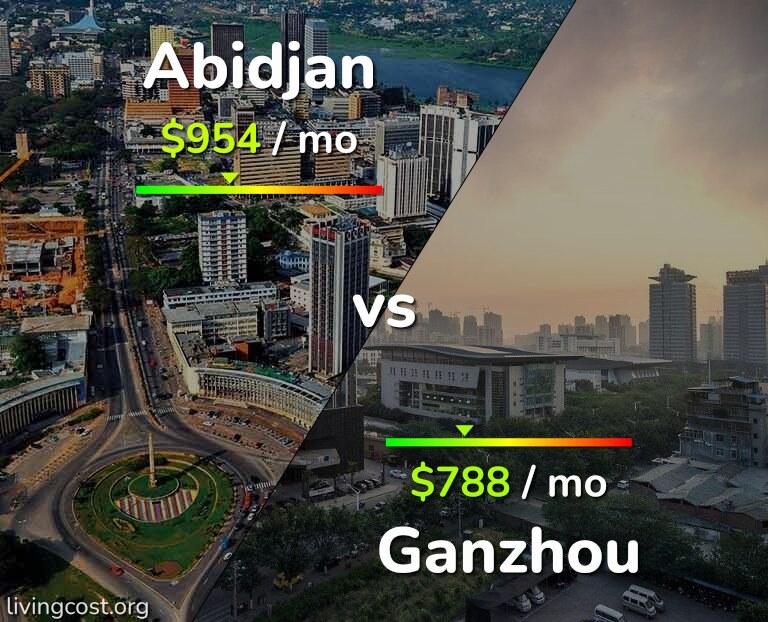 Cost of living in Abidjan vs Ganzhou infographic