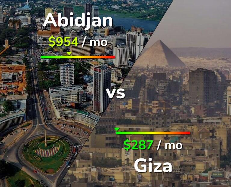 Cost of living in Abidjan vs Giza infographic