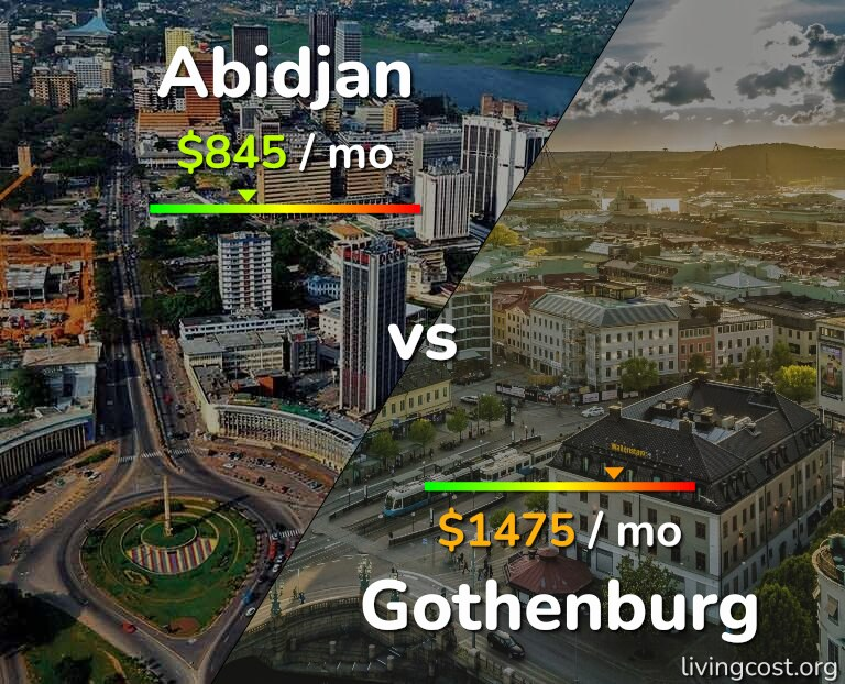 Cost of living in Abidjan vs Gothenburg infographic
