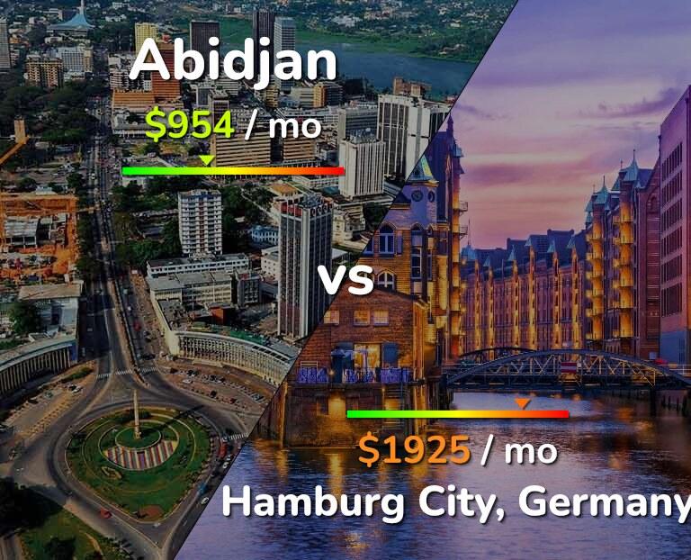 Cost of living in Abidjan vs Hamburg infographic