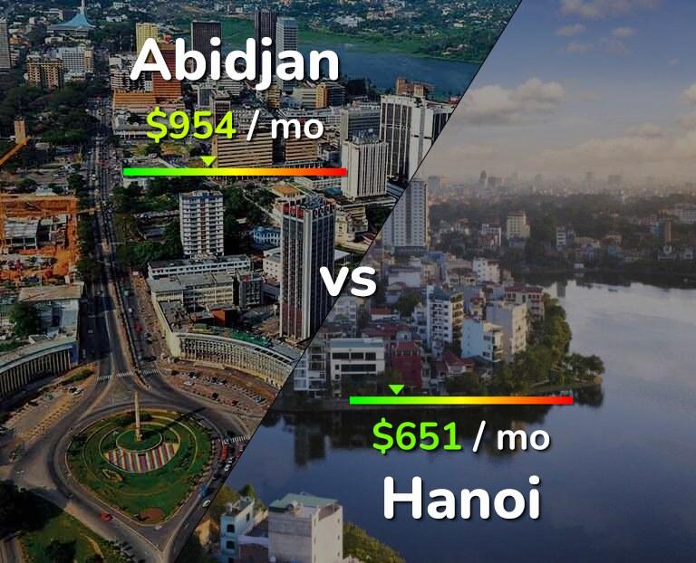 Cost of living in Abidjan vs Hanoi infographic