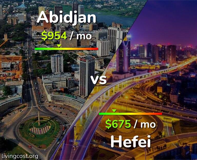 Cost of living in Abidjan vs Hefei infographic