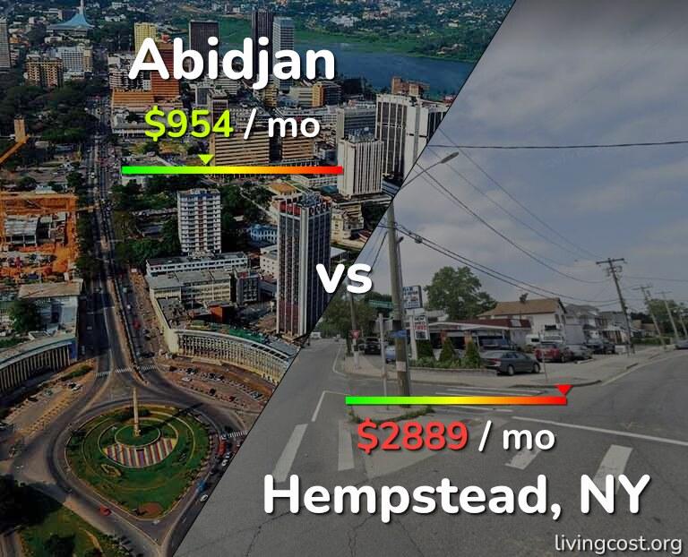 Cost of living in Abidjan vs Hempstead infographic
