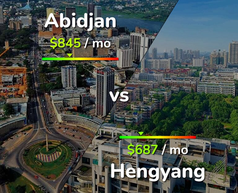 Cost of living in Abidjan vs Hengyang infographic