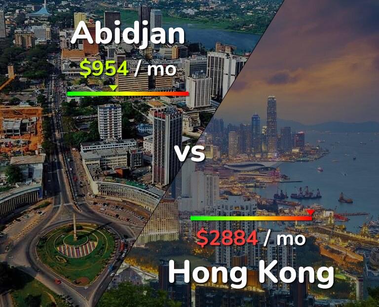 Cost of living in Abidjan vs Hong Kong infographic