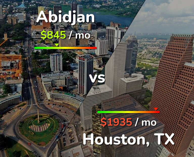 Cost of living in Abidjan vs Houston infographic