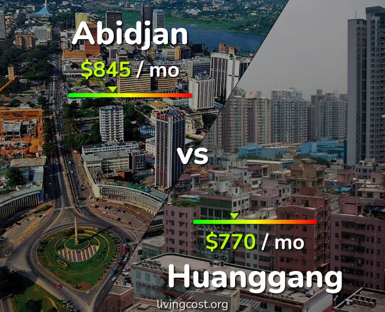 Cost of living in Abidjan vs Huanggang infographic