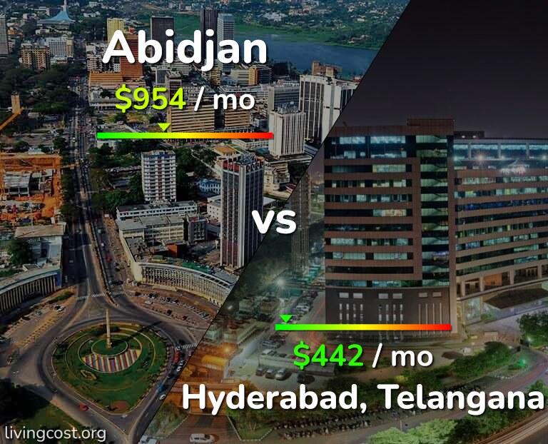Cost of living in Abidjan vs Hyderabad infographic