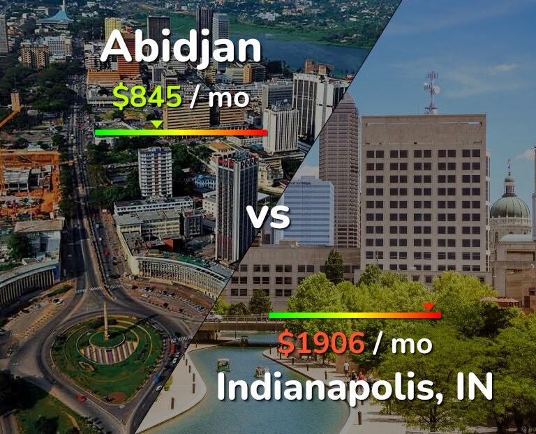 Cost of living in Abidjan vs Indianapolis infographic