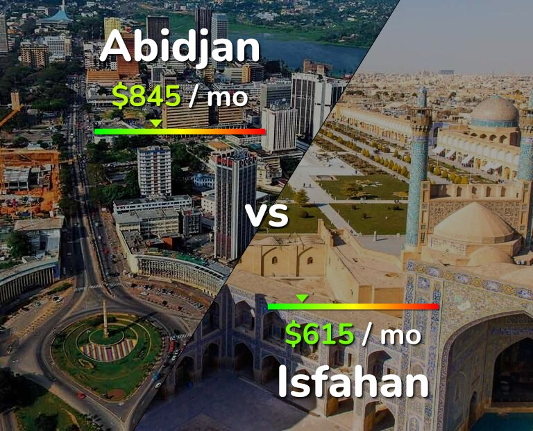 Cost of living in Abidjan vs Isfahan infographic