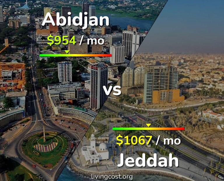 Cost of living in Abidjan vs Jeddah infographic