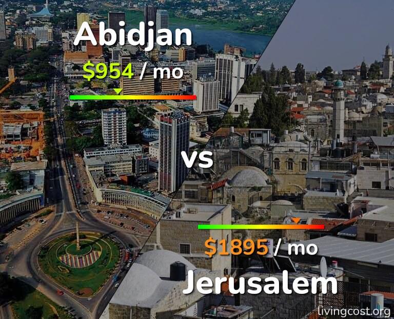Cost of living in Abidjan vs Jerusalem infographic